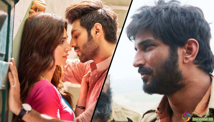 Luka Chuppi & Sonchiriya 3rd Day Collection, 1st Weekend Box Office Report