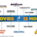 Spider-Man To Major: Sony Pictures Films India all set to release over 17 films in the next 12 months